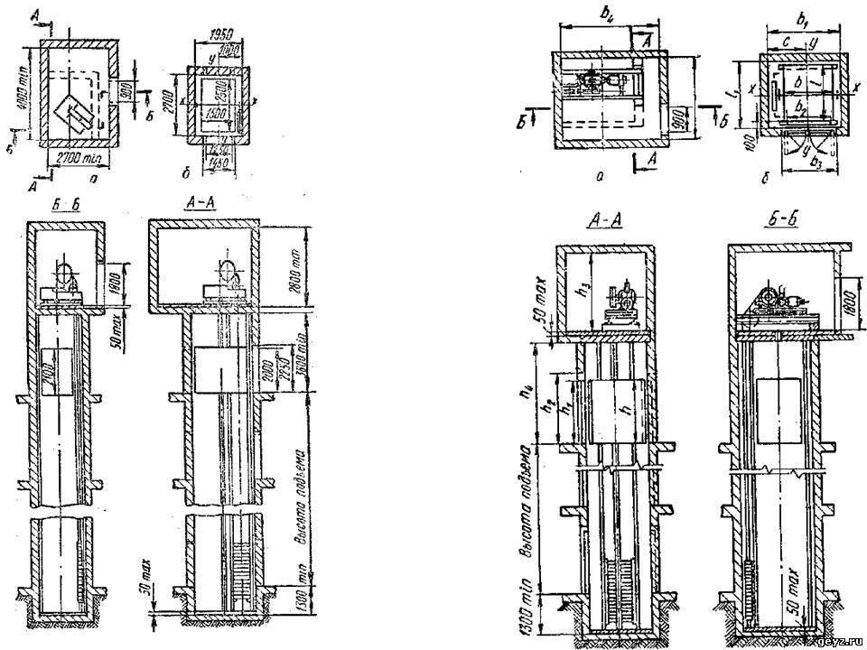 Лифты грузовые по ГОСТ 8823—67