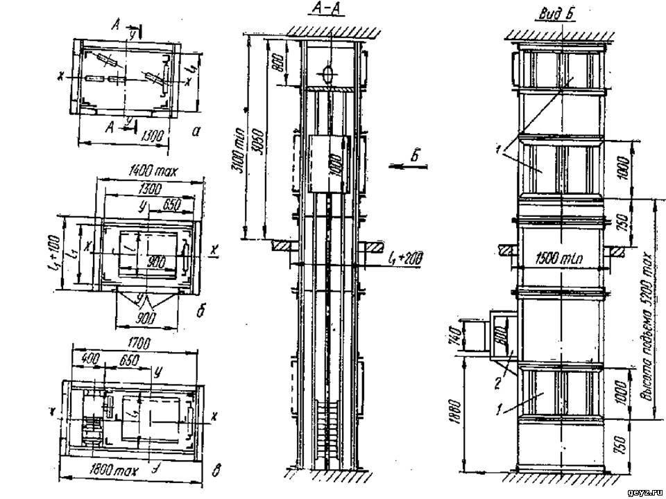 Малые грузовые лифты - размеры
