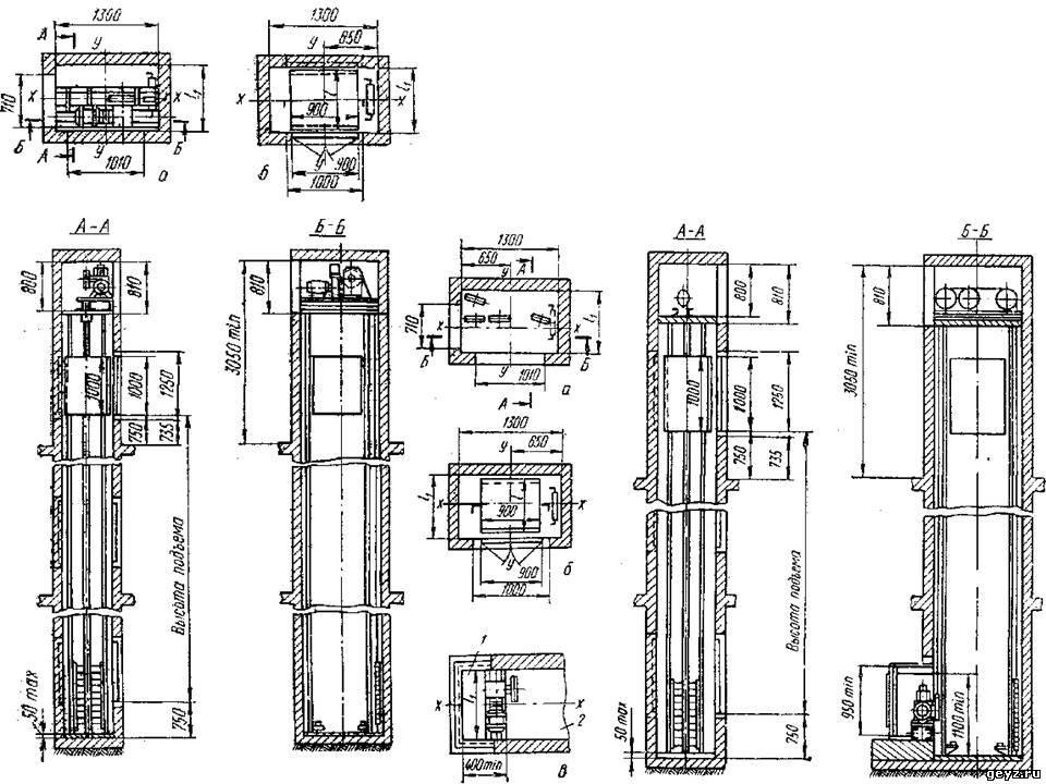 Лифты грузовые малые по ГОСТ