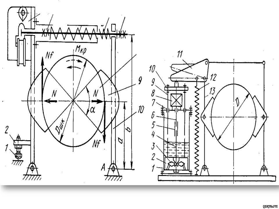 Схема пружинного
