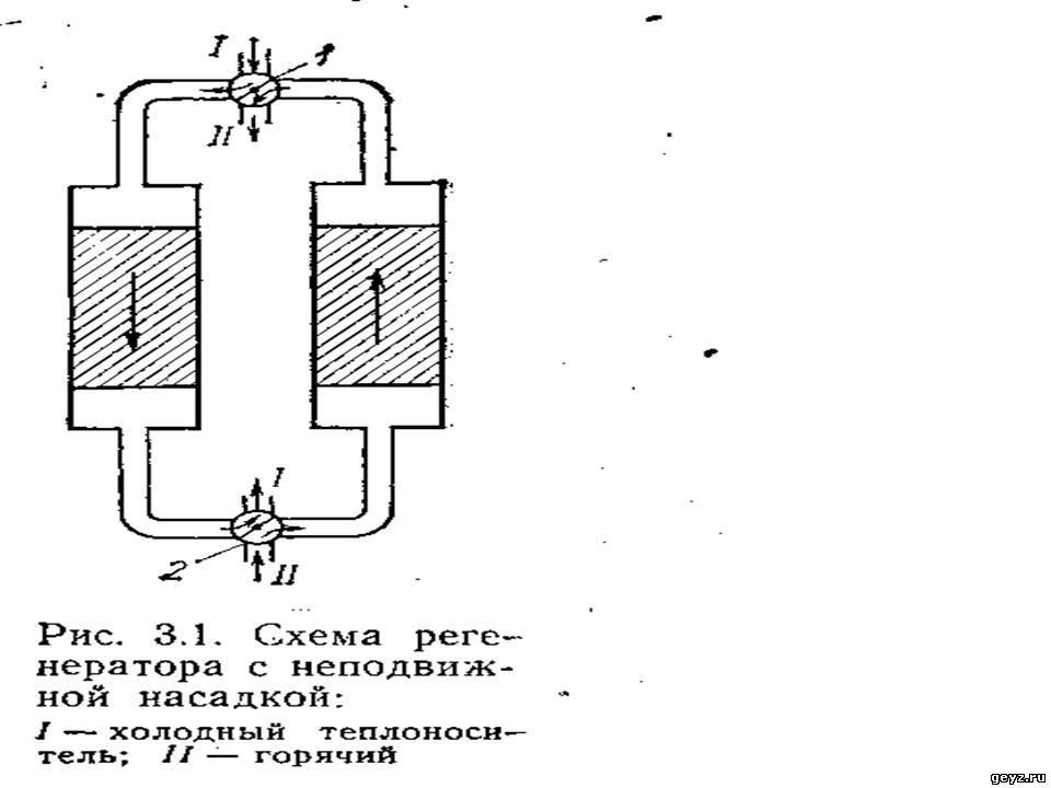 Схемы рекуперативных теплообменников Кожухотрубный испаритель WTK SCE 673 Анжеро-Судженск