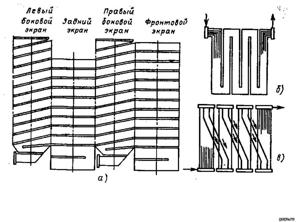 Схемы экранов прямоточных