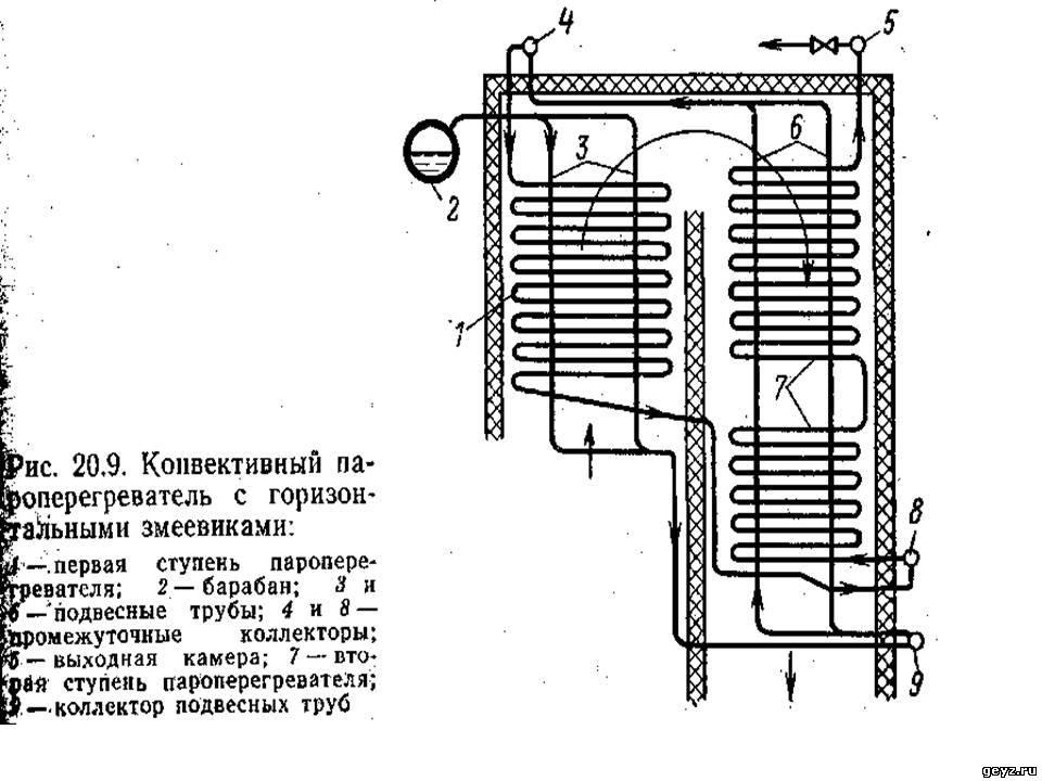 Теплообменник высокого давления оборудование теплообменник диаметры расчет