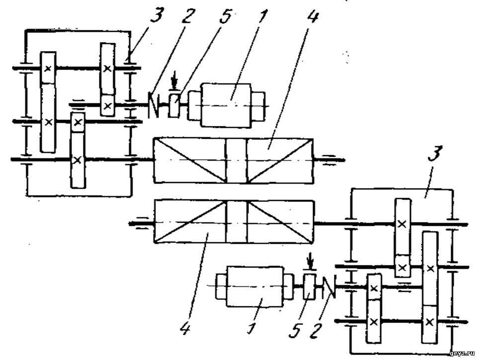 кинематические схемы мостовых кранов