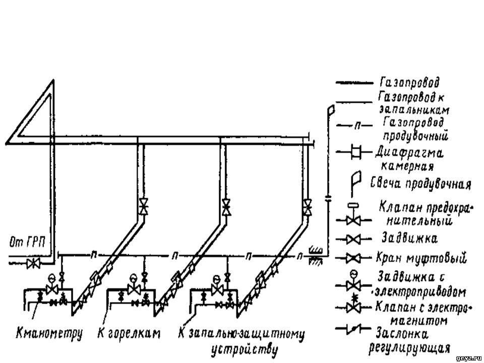 заводского газопровода,
