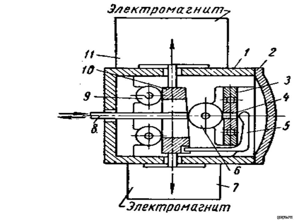 Фиг. 61, Схема