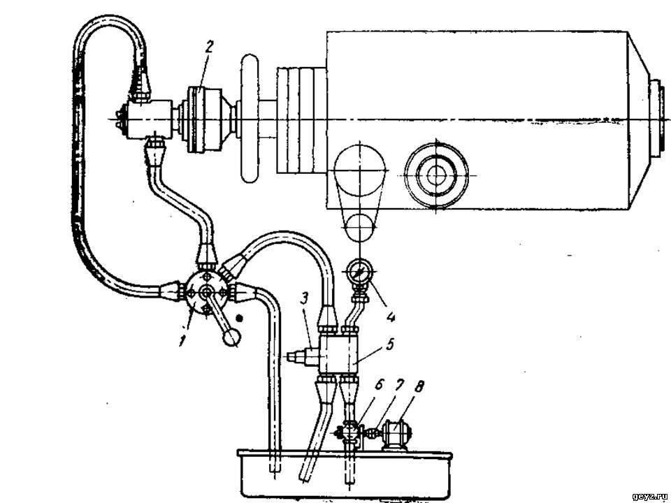 В гидравлический цилиндр 2