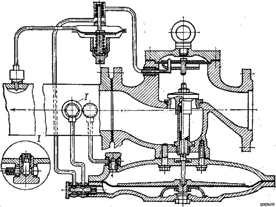 Регулятор давления типа РДУК-2
