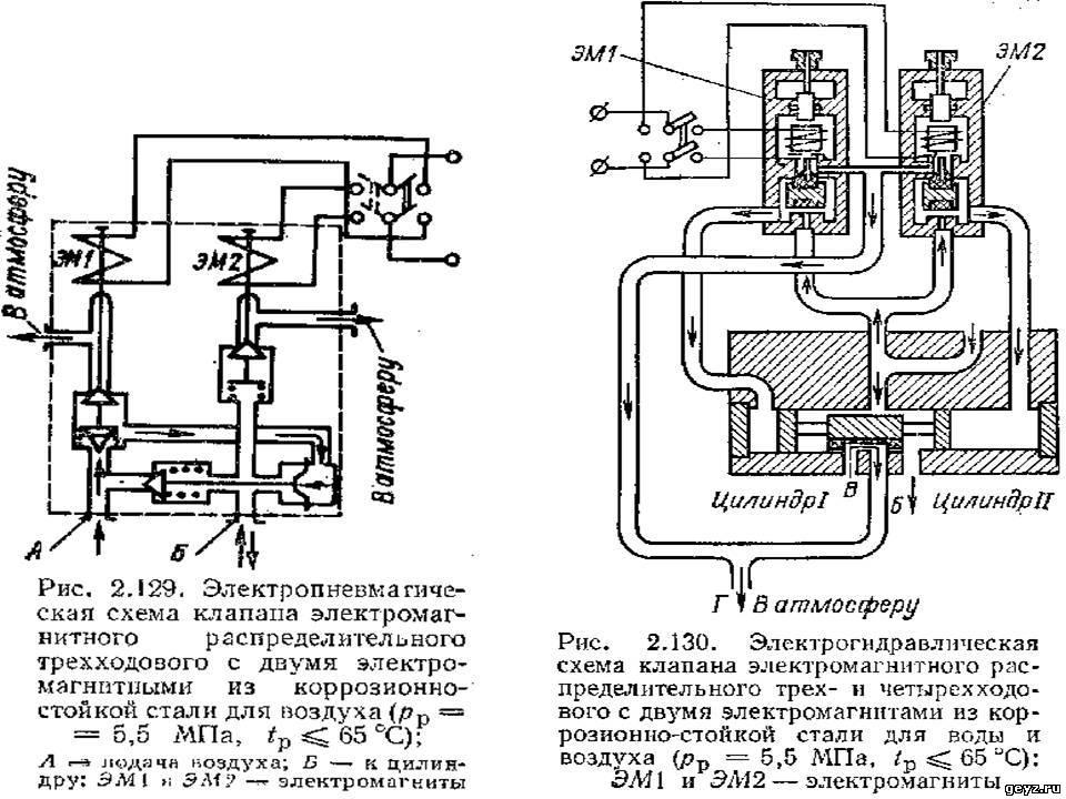 Электроклапан для воды схема подключения