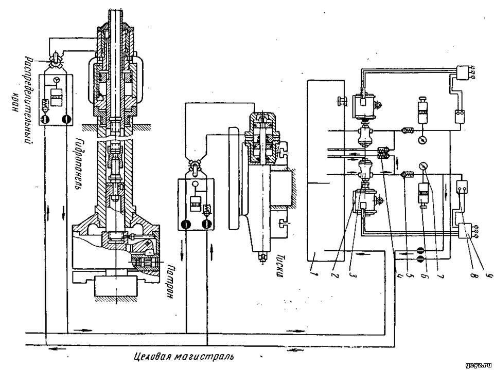 Схема гидроаккумуляторной