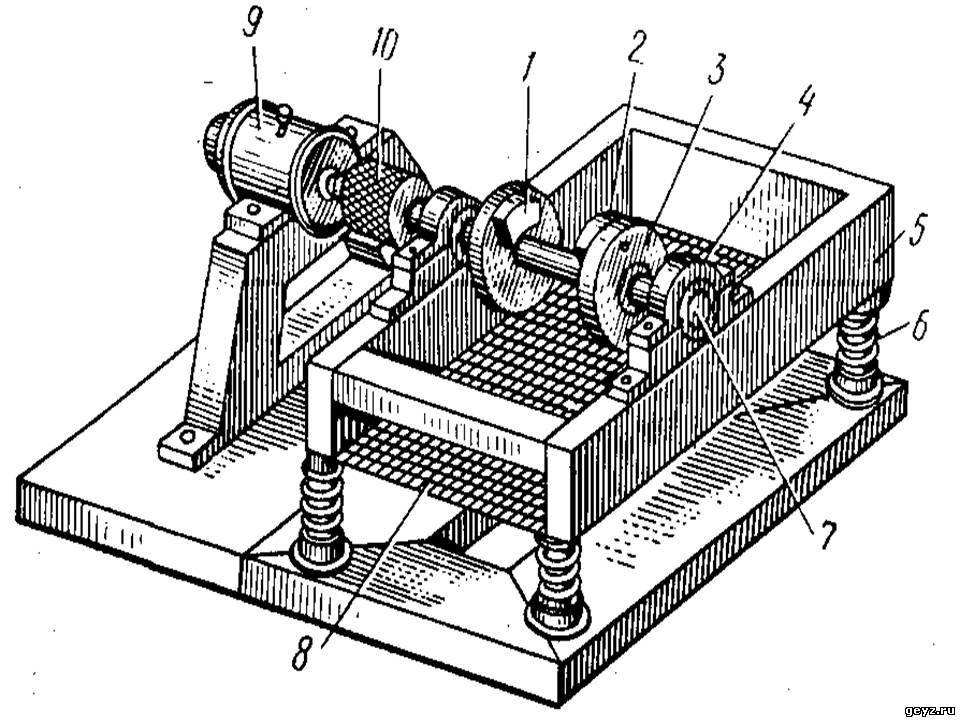 Схема инерционного