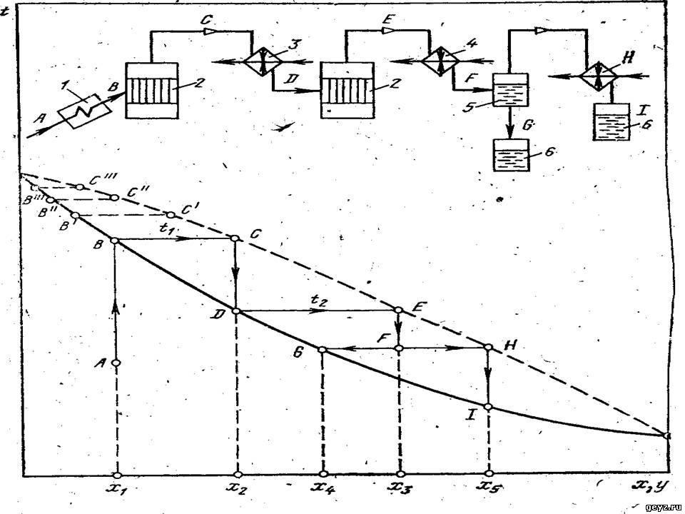 Схема двухступенчатой