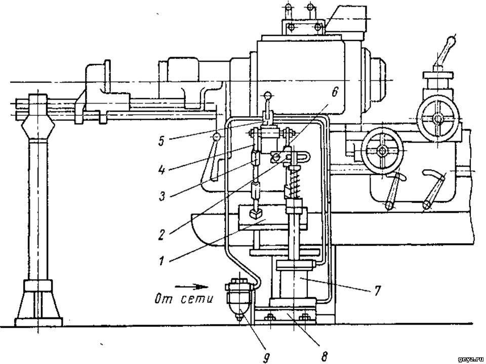 Фиг.  67. Схема оснащения зажимного устройства револьверного станка пневматическим приводом.