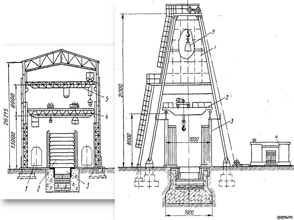 Схема эстакадного крана-копра: