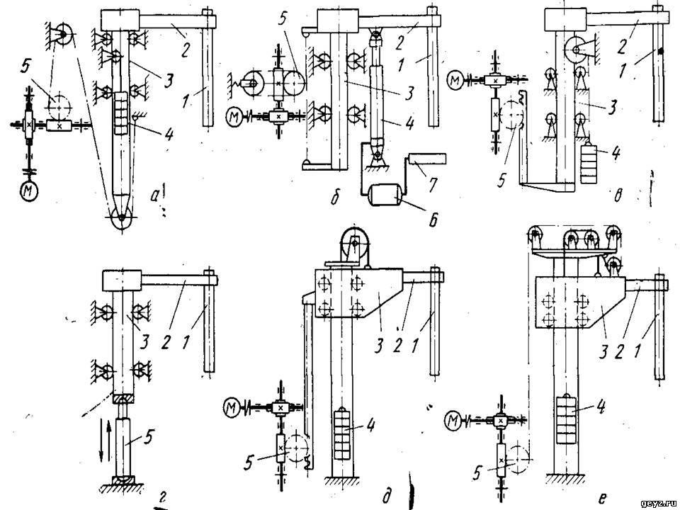 Схемы механизмов перемещения