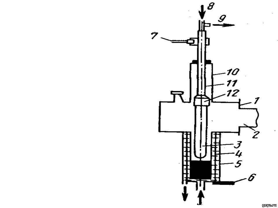 Схема устройства вакуумной