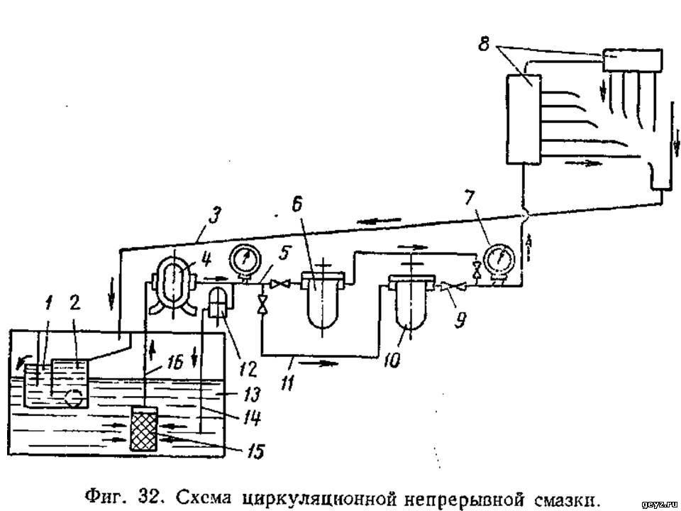 Прецизионный токарный станок