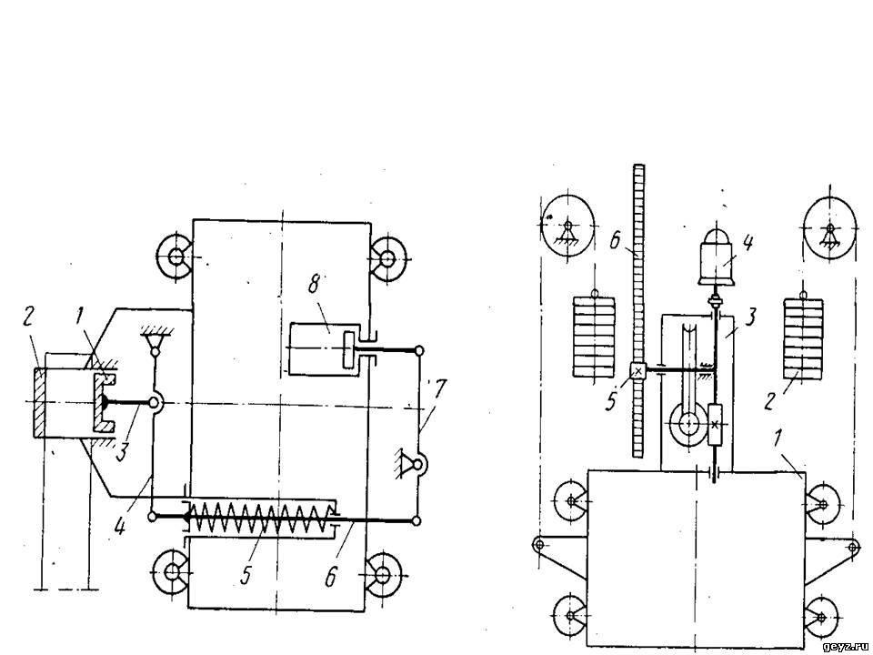 Схема механизма зажима