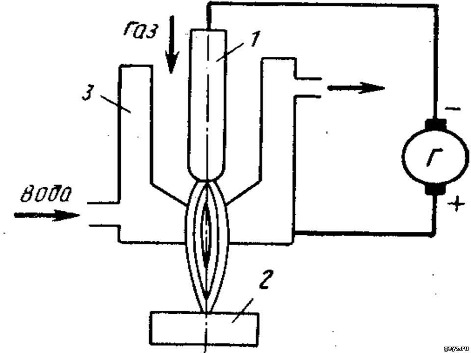 Схема механизма подачи