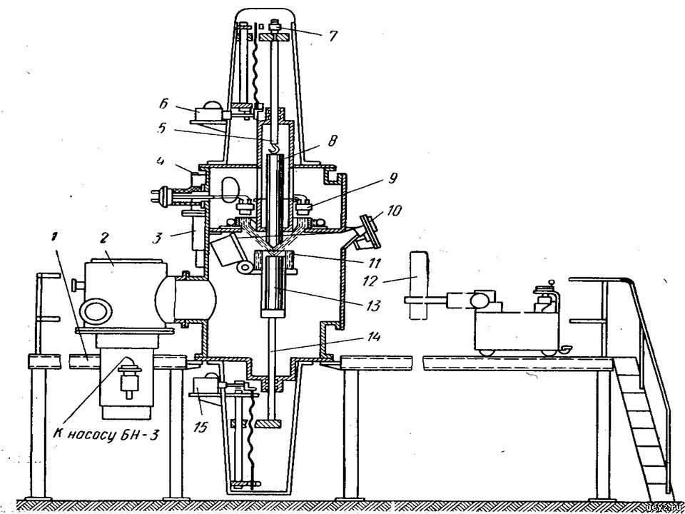 Схема электроннолучевой печи