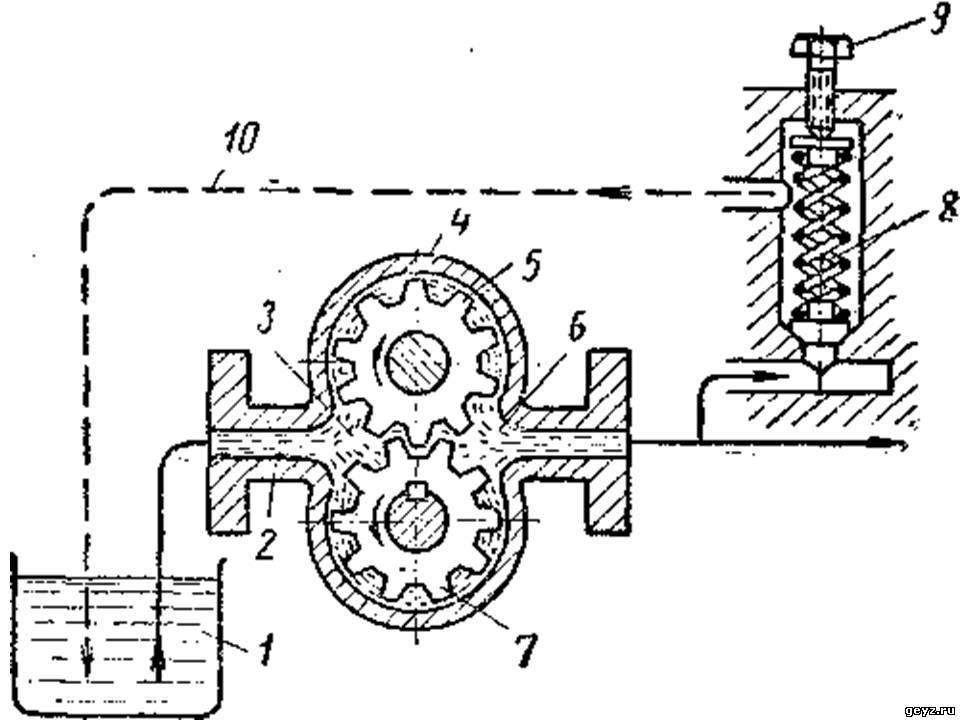 Схема установки шестеренчатого