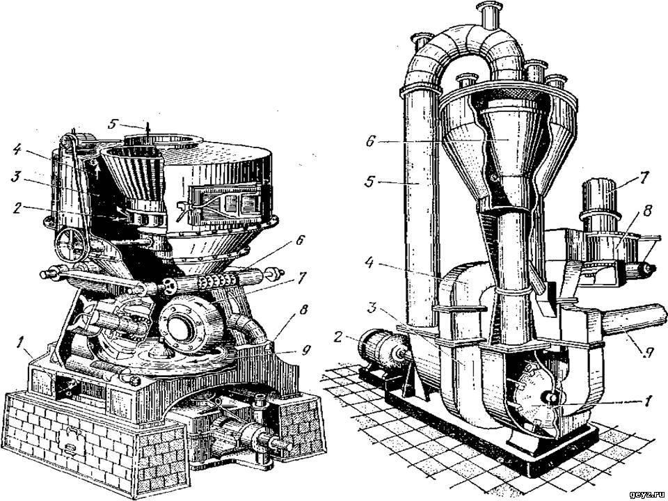 молотковые мельницы