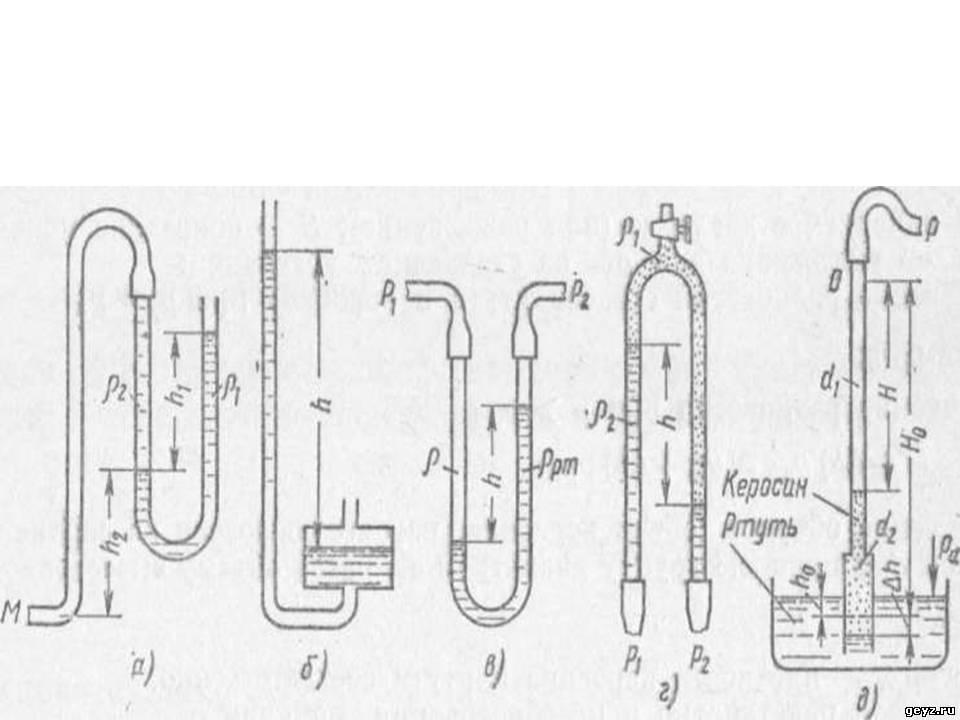 Схемы жидкостных манометров