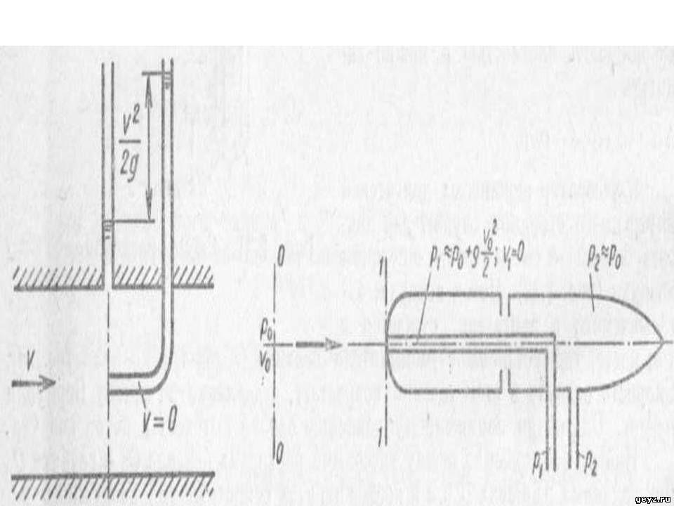 Схема трубки полного напора