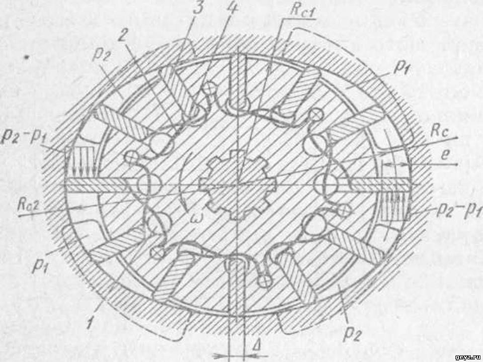 пластинчатого гидромотора