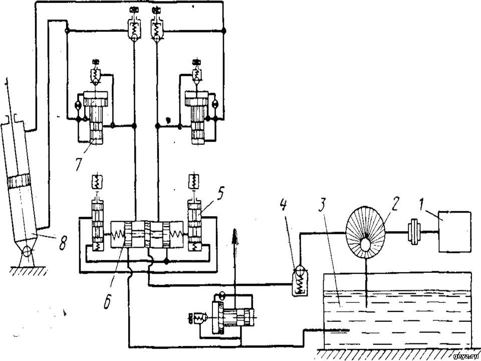 Схема гидропривода наклона