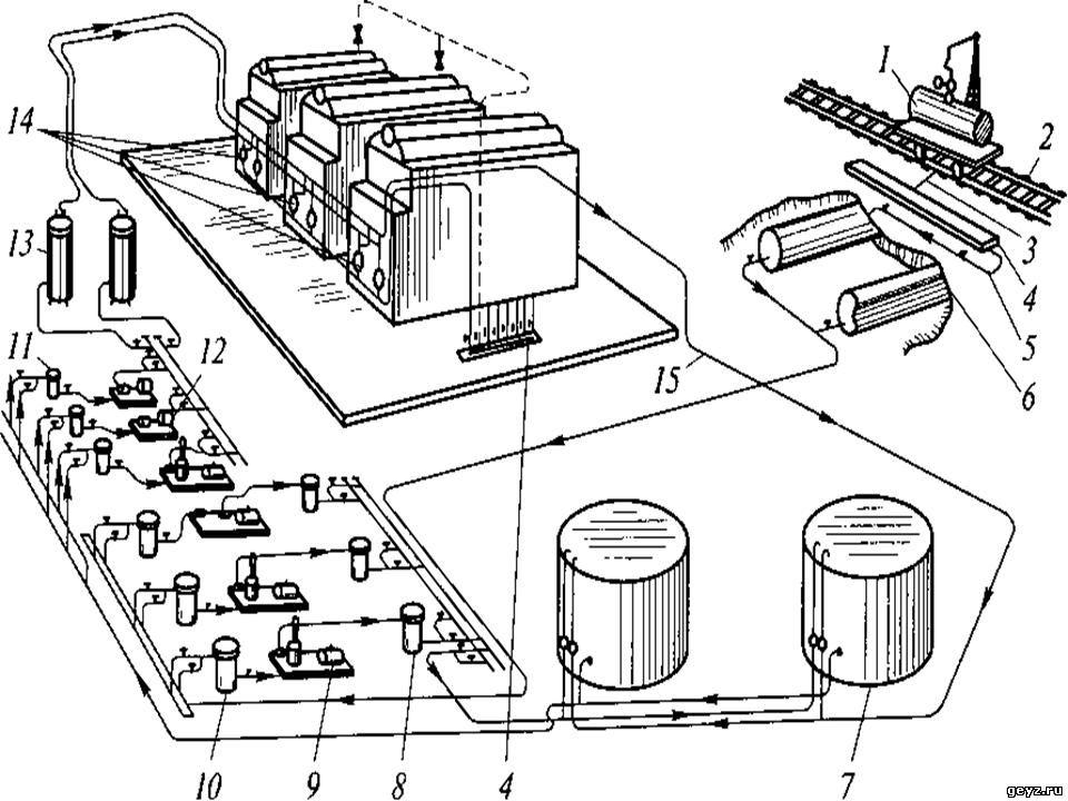Схема мазутного хозяйства с