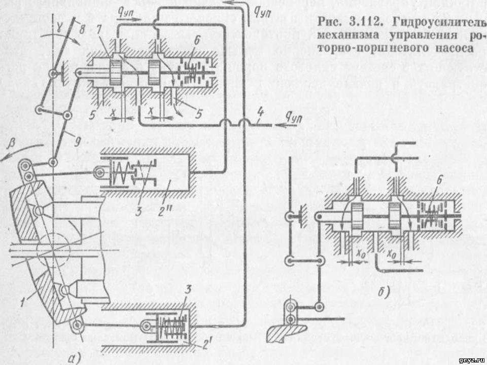 как осуществляется реверс выходного звена гидродвигателя